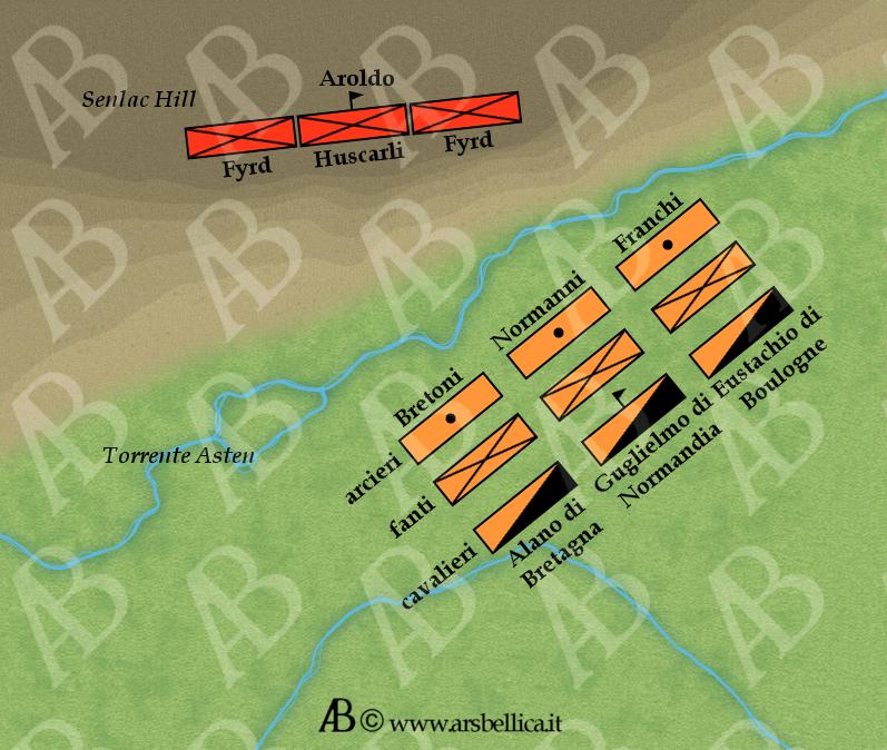 Battaglia Di Hastings Le Grandi Battaglie Della Storia Ars Bellica